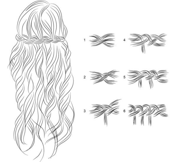 схема плетения косы-водопад