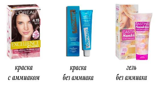 Разновидности тонировки волос